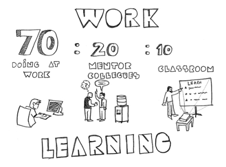 702010work-learning1
